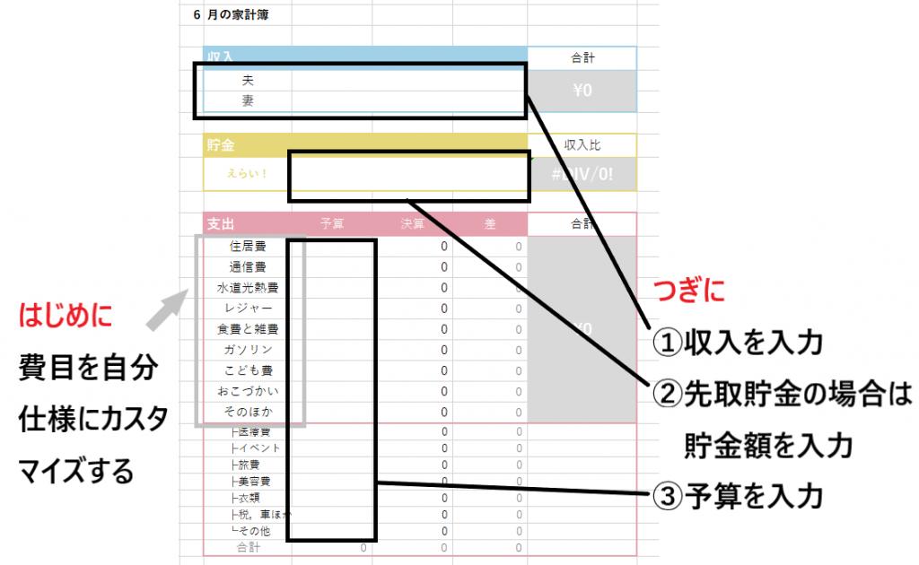 家計簿と日々のエクセル家計簿使い方